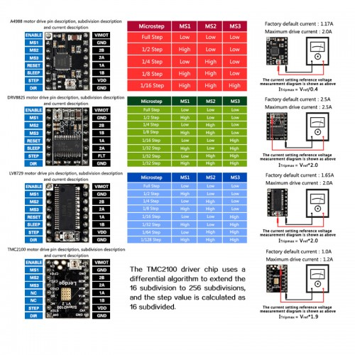 3D-printer-control-board-LV8729-driver-with-3-5-touch-screen-wired-wifi-TF-Flash-directly.jpg
